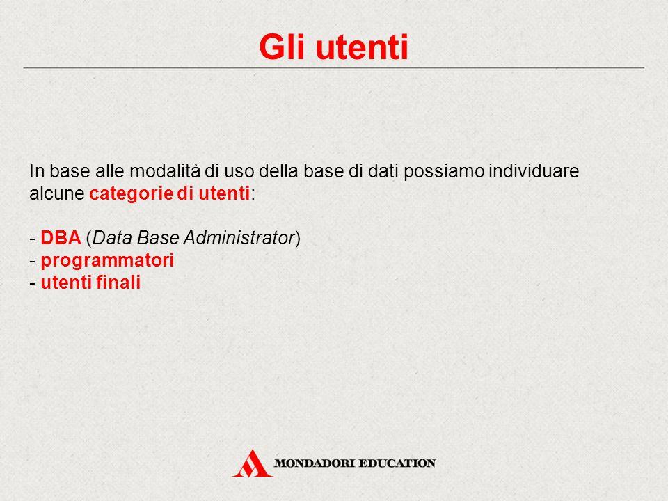 Gli utenti In base alle modalità di uso della base di dati possiamo individuare alcune categorie di utenti: - DBA (Data Base Administrator) - programm