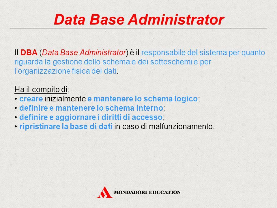Data Base Administrator Il DBA (Data Base Administrator) è il responsabile del sistema per quanto riguarda la gestione dello schema e dei sottoschemi