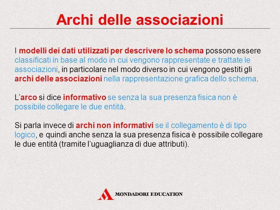 Archi delle associazioni I modelli dei dati utilizzati per descrivere lo schema possono essere classificati in base al modo in cui vengono rappresenta