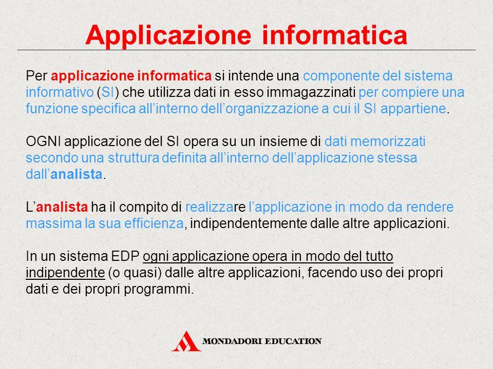 Applicazione informatica Per applicazione informatica si intende una componente del sistema informativo (SI) che utilizza dati in esso immagazzinati p