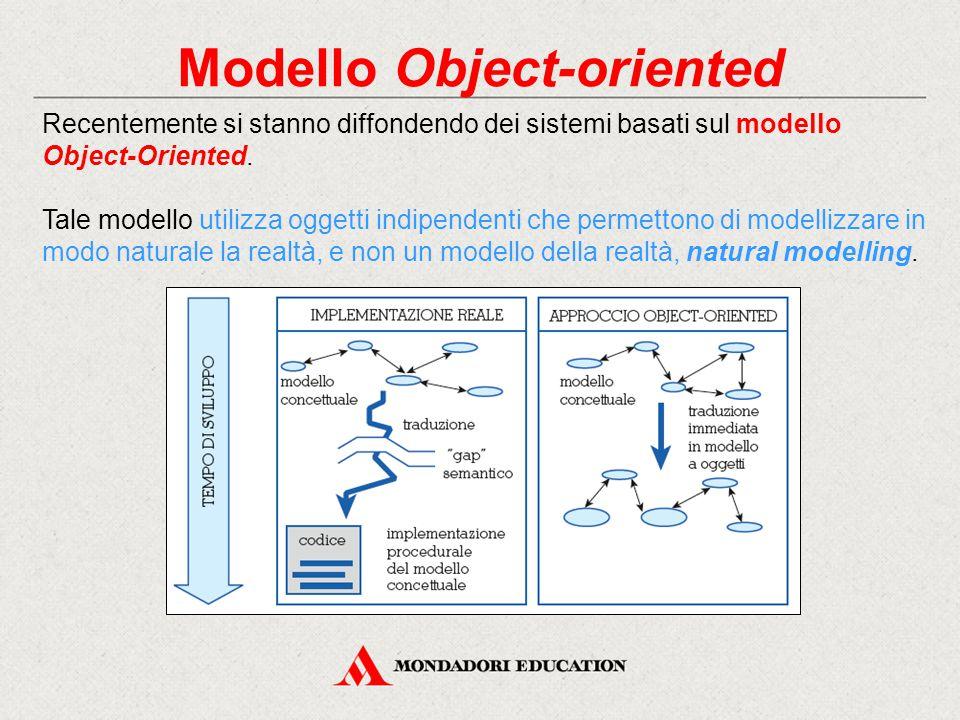 Modello Object-oriented Recentemente si stanno diffondendo dei sistemi basati sul modello Object-Oriented. Tale modello utilizza oggetti indipendenti