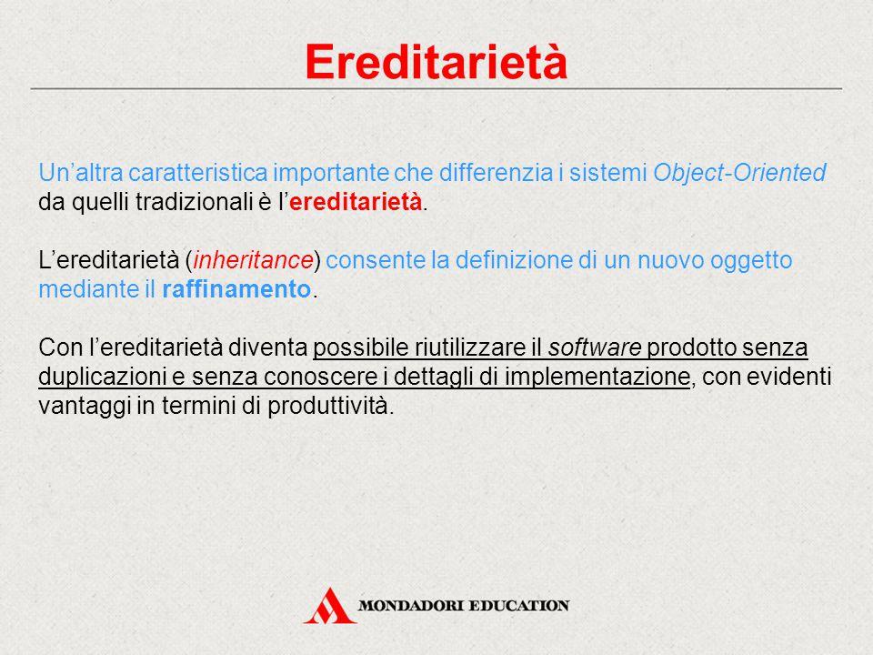 Ereditarietà Un'altra caratteristica importante che differenzia i sistemi Object-Oriented da quelli tradizionali è l'ereditarietà. L'ereditarietà (inh