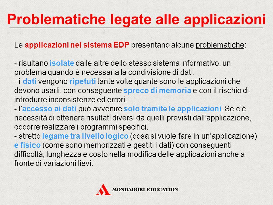 Problematiche legate alle applicazioni Le applicazioni nel sistema EDP presentano alcune problematiche: - risultano isolate dalle altre dello stesso s