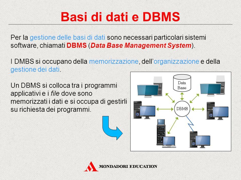 Basi di dati e DBMS Per la gestione delle basi di dati sono necessari particolari sistemi software, chiamati DBMS (Data Base Management System). I DMB