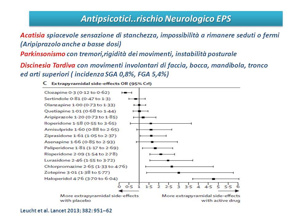 Antipsicotici..rischio Neurologico EPS Acatisia spiacevole sensazione di stanchezza, impossibilità a rimanere seduti o fermi (Aripiprazolo anche a basse dosi) Parkinsonismo con tremori,rigidità dei movimenti, instabilità posturale Discinesia Tardiva con movimenti involontari di faccia, bocca, mandibola, tronco ed arti superiori ( incidenza SGA 0,8%, FGA 5,4%) Leucht et al.