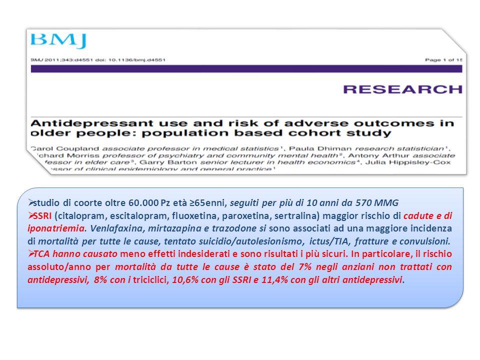  studio di coorte oltre 60.000 Pz età ≥65enni, seguiti per più di 10 anni da 570 MMG  SSRI (citalopram, escitalopram, fluoxetina, paroxetina, sertralina) maggior rischio di cadute e di iponatriemia.
