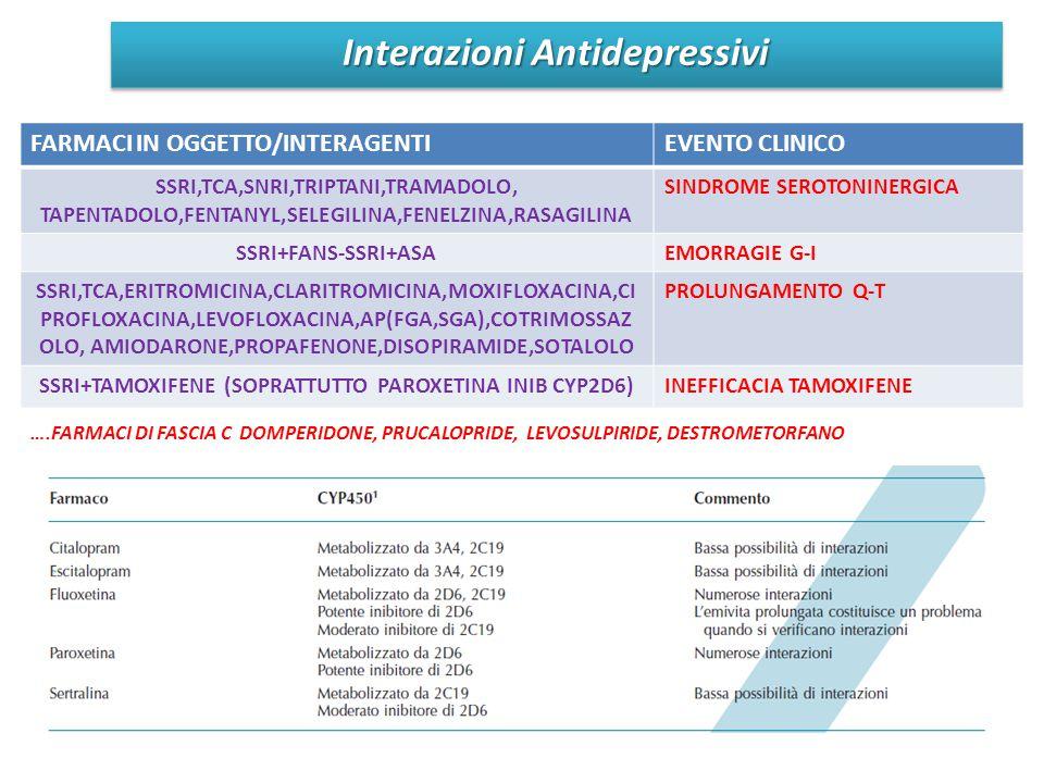 FARMACI IN OGGETTO/INTERAGENTIEVENTO CLINICO SSRI,TCA,SNRI,TRIPTANI,TRAMADOLO, TAPENTADOLO,FENTANYL,SELEGILINA,FENELZINA,RASAGILINA SINDROME SEROTONINERGICA SSRI+FANS-SSRI+ASAEMORRAGIE G-I SSRI,TCA,ERITROMICINA,CLARITROMICINA,MOXIFLOXACINA,CI PROFLOXACINA,LEVOFLOXACINA,AP(FGA,SGA),COTRIMOSSAZ OLO, AMIODARONE,PROPAFENONE,DISOPIRAMIDE,SOTALOLO PROLUNGAMENTO Q-T SSRI+TAMOXIFENE (SOPRATTUTTO PAROXETINA INIB CYP2D6)INEFFICACIA TAMOXIFENE Interazioni Antidepressivi ….FARMACI DI FASCIA C DOMPERIDONE, PRUCALOPRIDE, LEVOSULPIRIDE, DESTROMETORFANO