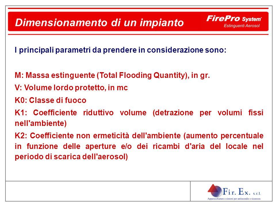 Dimensionamento di un impianto I principali parametri da prendere in considerazione sono: M: Massa estinguente (Total Flooding Quantity), in gr. V: Vo