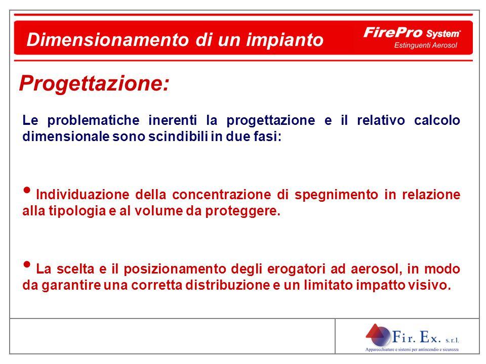 CERTIFICATO DI PROVA DEL MINISTERO DELL'INTERNO Rapporto di Prova Prot.