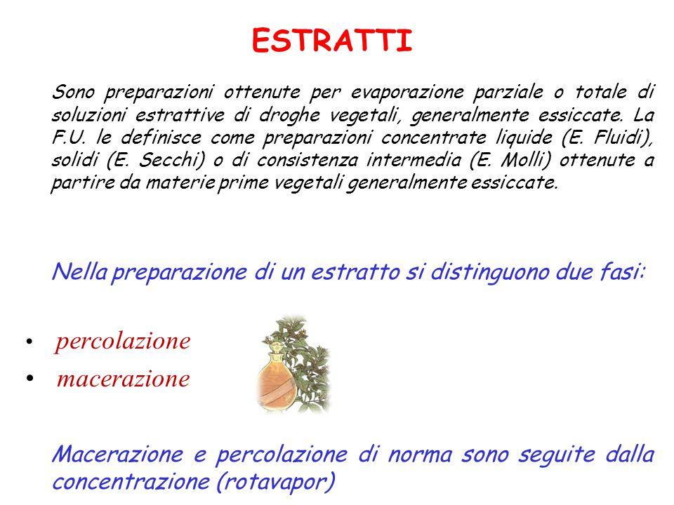 ESTRATTI Sono preparazioni ottenute per evaporazione parziale o totale di soluzioni estrattive di droghe vegetali, generalmente essiccate. La F.U. le