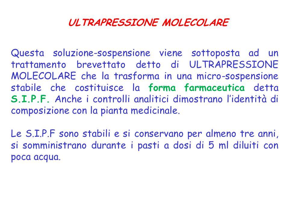 Questa soluzione-sospensione viene sottoposta ad un trattamento brevettato detto di ULTRAPRESSIONE MOLECOLARE che la trasforma in una micro-sospension