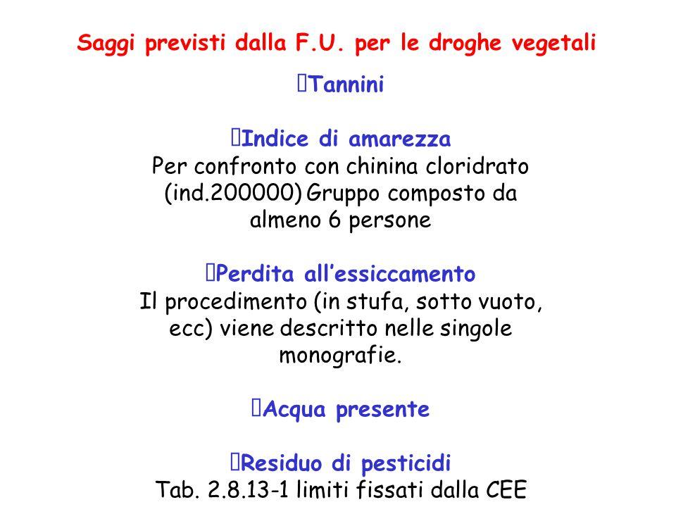  Tannini  Indice di amarezza Per confronto con chinina cloridrato (ind.200000) Gruppo composto da almeno 6 persone  Perdita all'essiccamento Il pro