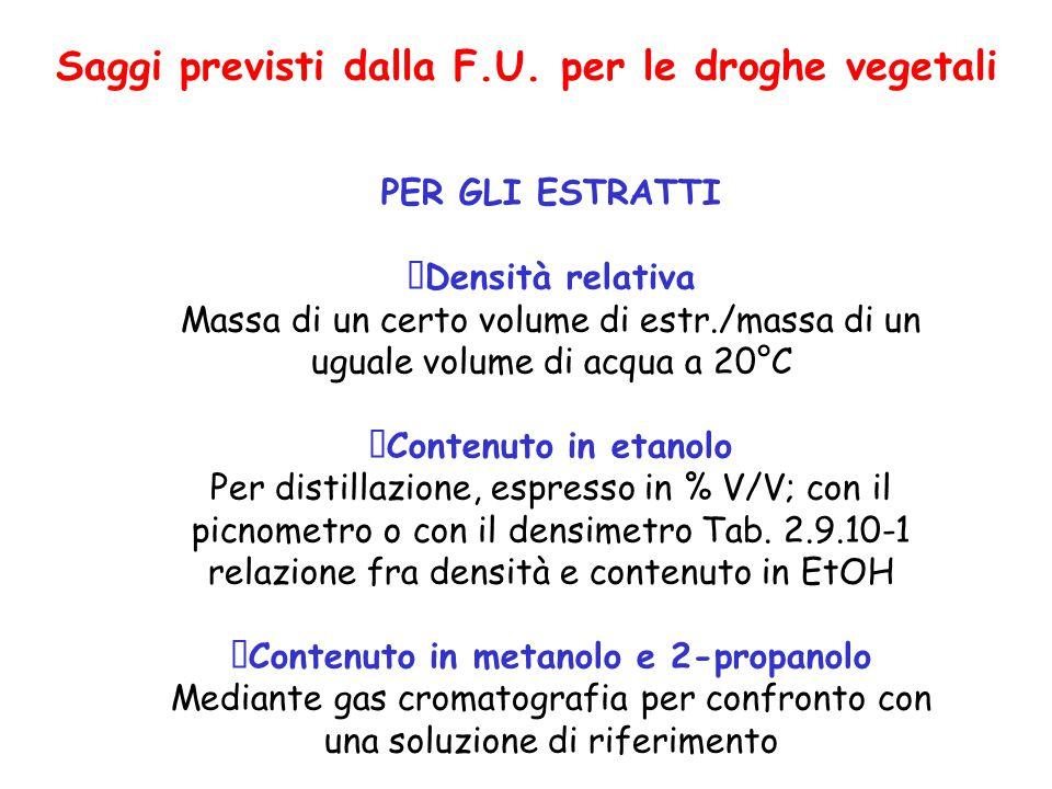 PER GLI ESTRATTI  Densità relativa Massa di un certo volume di estr./massa di un uguale volume di acqua a 20°C  Contenuto in etanolo Per distillazio