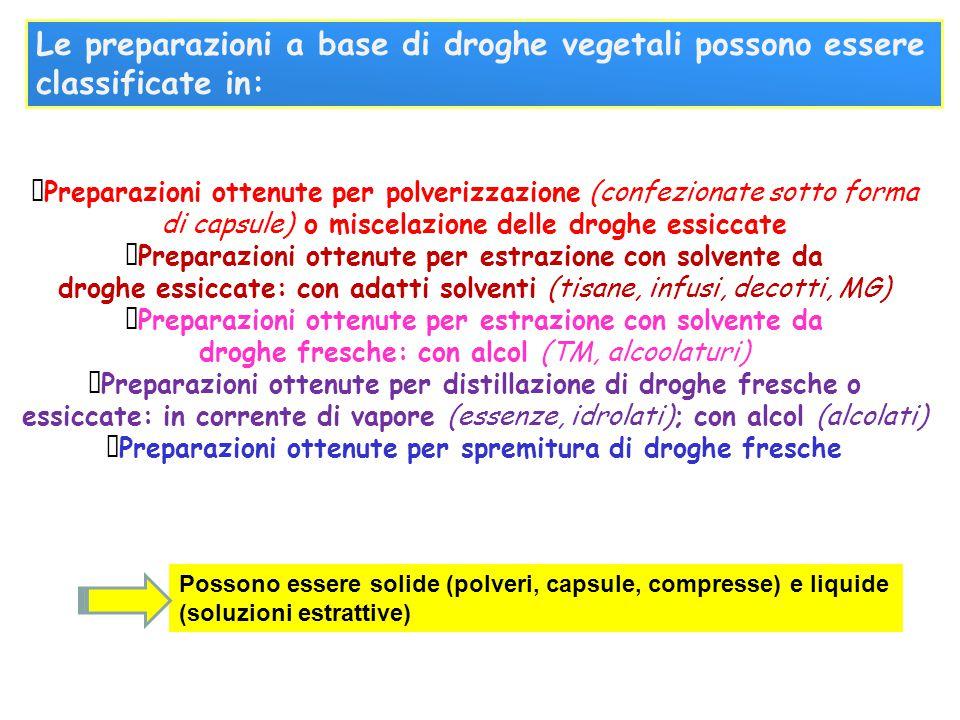 Le preparazioni a base di droghe vegetali possono essere classificate in: Possono essere solide (polveri, capsule, compresse) e liquide (soluzioni est