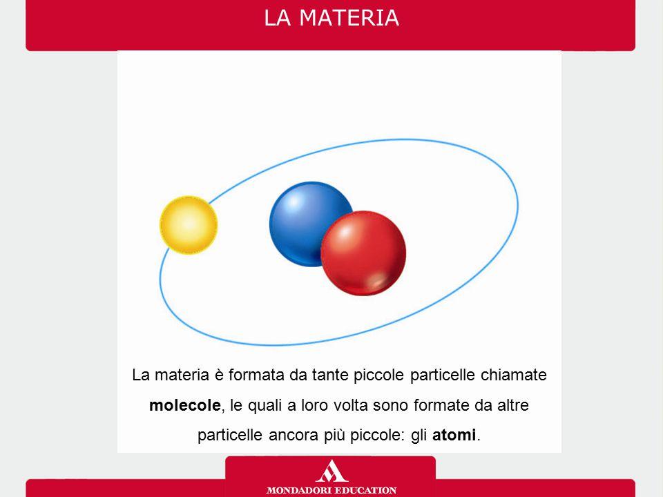 LA MATERIA La materia è formata da tante piccole particelle chiamate molecole, le quali a loro volta sono formate da altre particelle ancora più picco