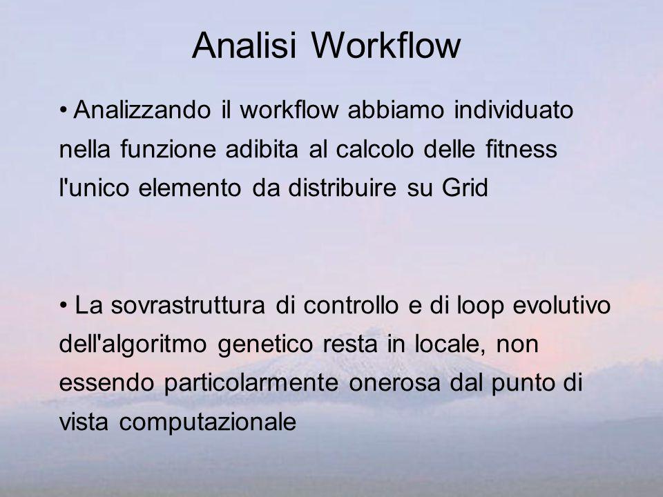 Analizzando il workflow abbiamo individuato nella funzione adibita al calcolo delle fitness l unico elemento da distribuire su Grid La sovrastruttura di controllo e di loop evolutivo dell algoritmo genetico resta in locale, non essendo particolarmente onerosa dal punto di vista computazionale Analisi Workflow