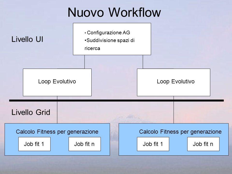 Nuovo Workflow Configurazione AG Suddivisione spazi di ricerca Loop Evolutivo Livello UI Livello Grid Calcolo Fitness per generazione Job fit 1Job fit