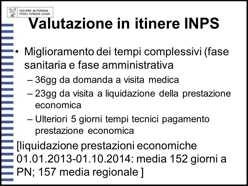Valutazione in itinere INPS Miglioramento dei tempi complessivi (fase sanitaria e fase amministrativa –36gg da domanda a visita medica –23gg da visita