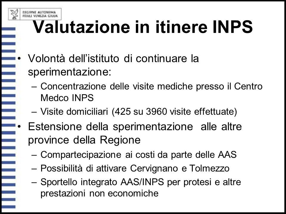 Valutazione in itinere INPS Volontà dell'istituto di continuare la sperimentazione: –Concentrazione delle visite mediche presso il Centro Medco INPS –