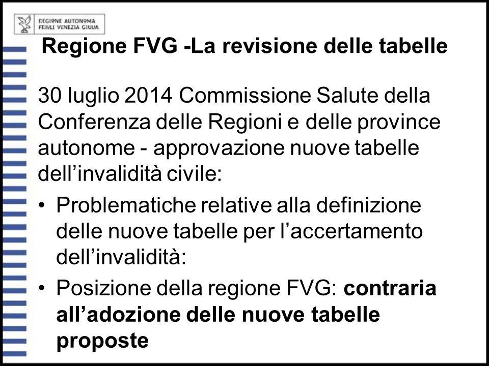 30 luglio 2014 Commissione Salute della Conferenza delle Regioni e delle province autonome - approvazione nuove tabelle dell'invalidità civile: Proble