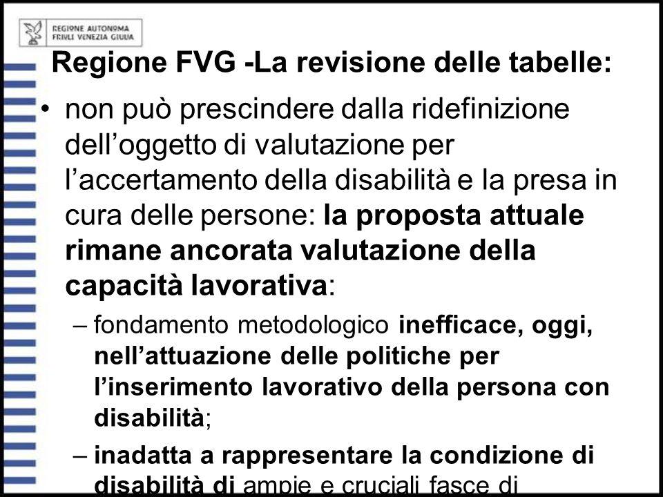 Regione FVG -La revisione delle tabelle: non può prescindere dalla ridefinizione dell'oggetto di valutazione per l'accertamento della disabilità e la