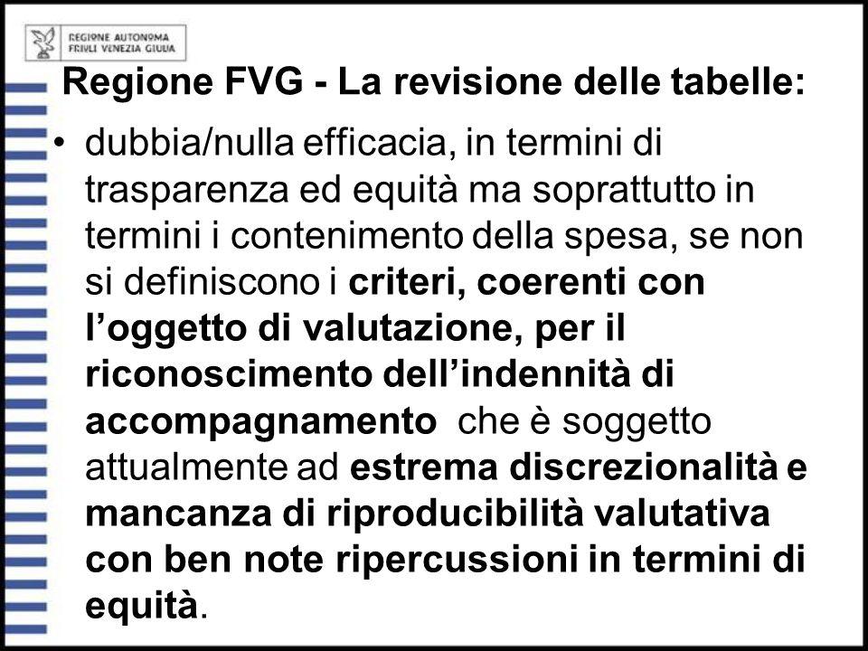 Regione FVG - La revisione delle tabelle: dubbia/nulla efficacia, in termini di trasparenza ed equità ma soprattutto in termini i contenimento della s