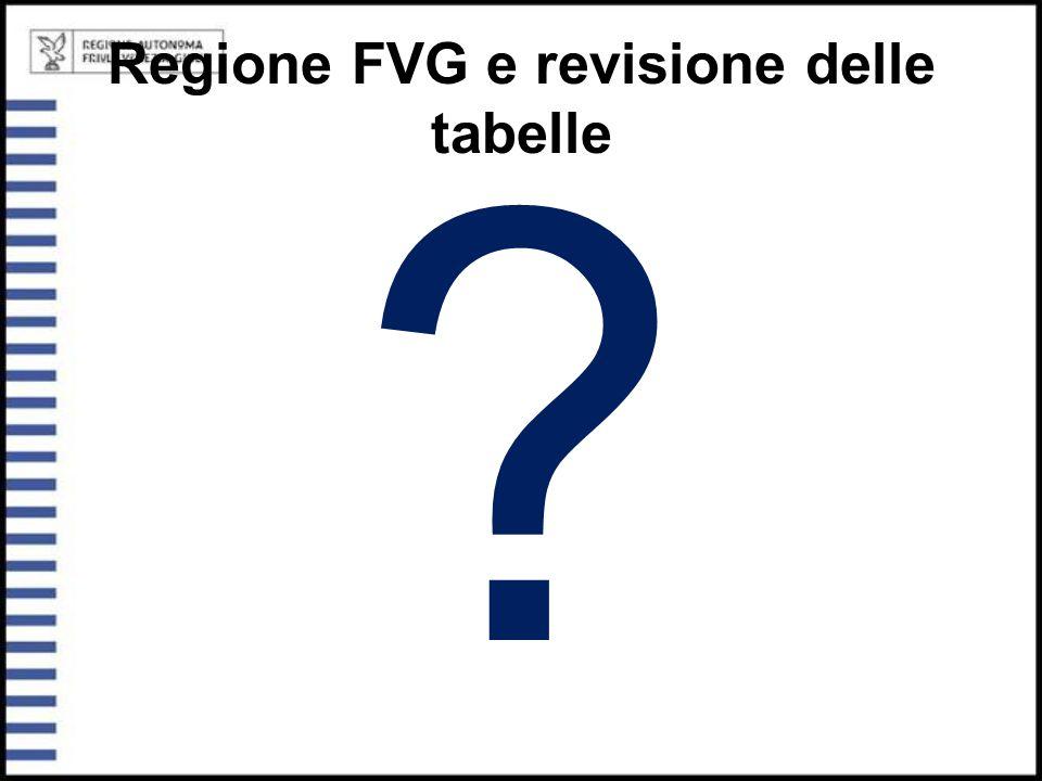 Regione FVG e revisione delle tabelle ?