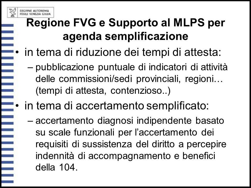 Regione FVG e Supporto al MLPS per agenda semplificazione in tema di riduzione dei tempi di attesta: –pubblicazione puntuale di indicatori di attività