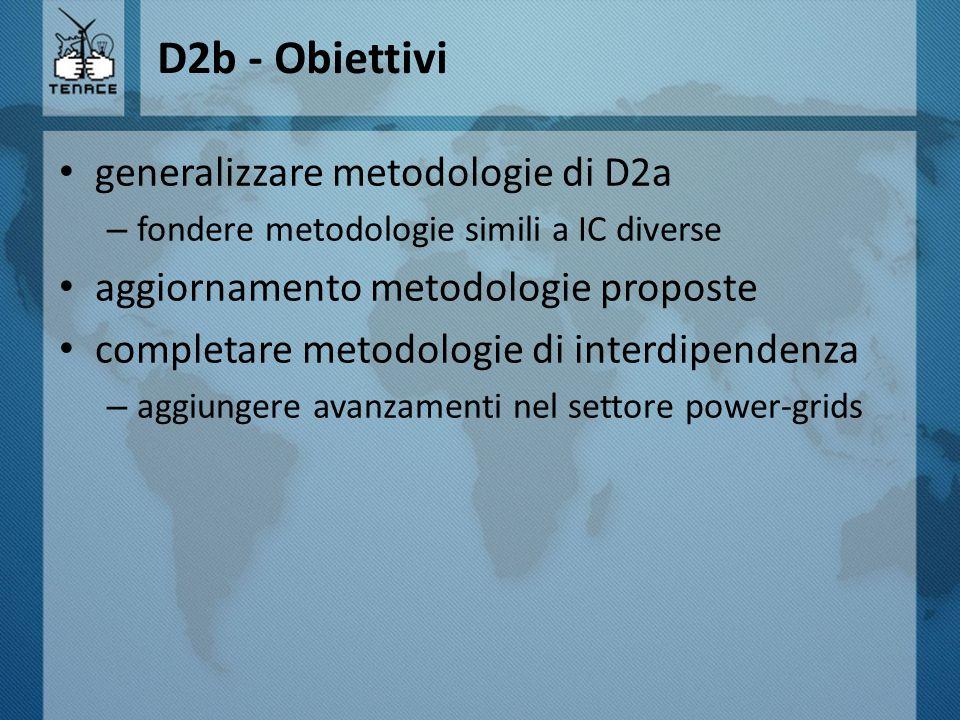 D2b - Obiettivi generalizzare metodologie di D2a – fondere metodologie simili a IC diverse aggiornamento metodologie proposte completare metodologie d