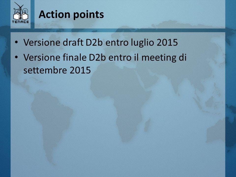 Action points Versione draft D2b entro luglio 2015 Versione finale D2b entro il meeting di settembre 2015