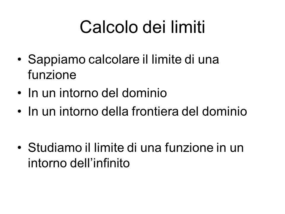 Calcolo dei limiti Sappiamo calcolare il limite di una funzione In un intorno del dominio In un intorno della frontiera del dominio Studiamo il limite