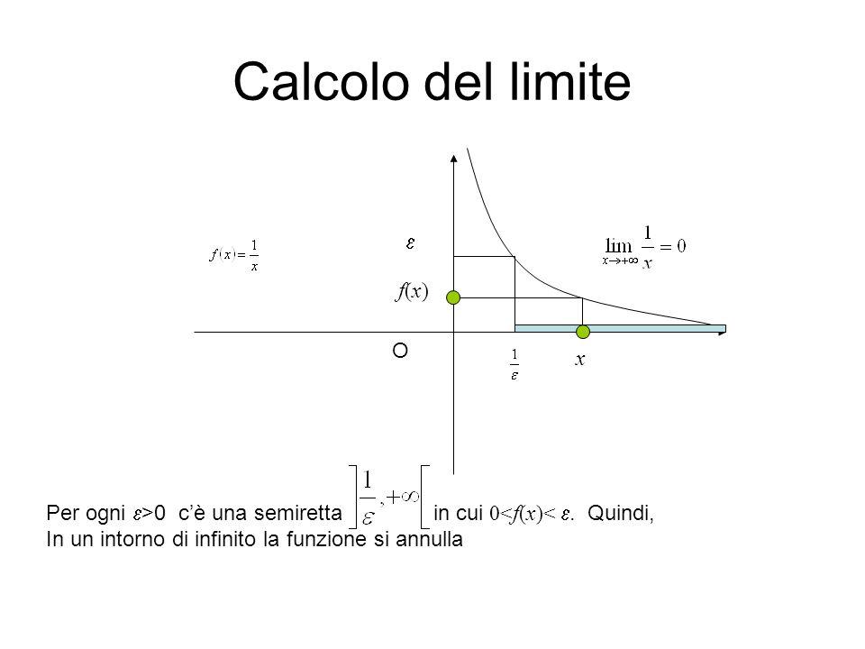 Calcolo del limite Per ogni  >0 c'è una semiretta in cui 0<f(x)< . Quindi, In un intorno di infinito la funzione si annulla O  x f(x)f(x)