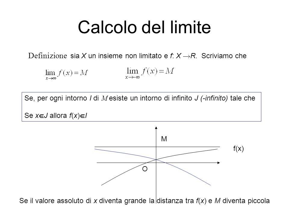 Calcolo del limite Definizione sia X un insieme non limitato e f: X  R. Scriviamo che Se, per ogni intorno I di M esiste un intorno di infinito J (-i