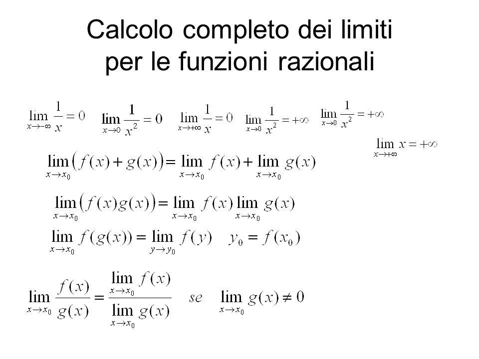 Esercizio 1 Se x tende a – infinito entrambi i limiti tendono a zero, quindi la loro differenza tende a zero