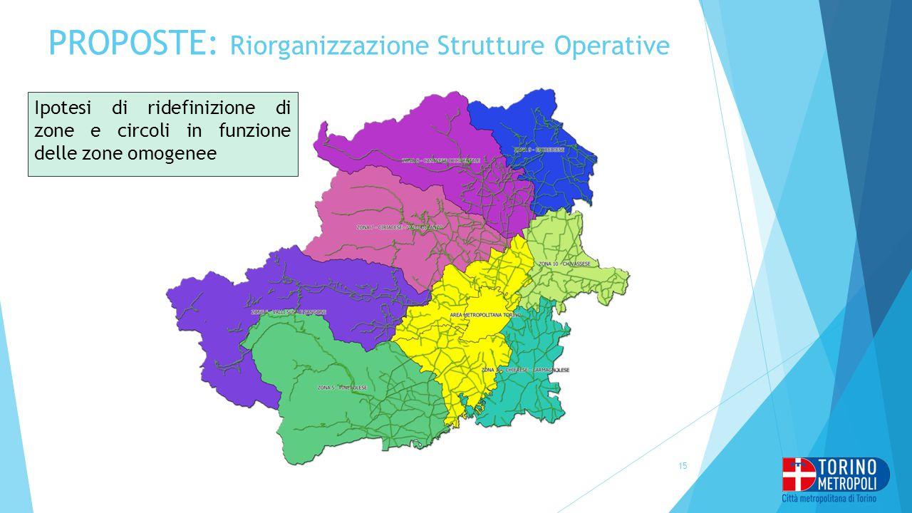 PROPOSTE: Riorganizzazione Strutture Operative 15 Ipotesi di ridefinizione di zone e circoli in funzione delle zone omogenee