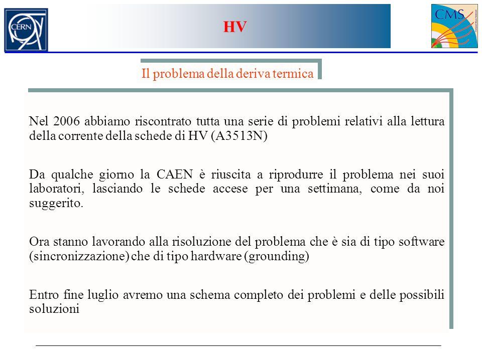 Nel 2006 abbiamo riscontrato tutta una serie di problemi relativi alla lettura della corrente della schede di HV (A3513N) Da qualche giorno la CAEN è riuscita a riprodurre il problema nei suoi laboratori, lasciando le schede accese per una settimana, come da noi suggerito.