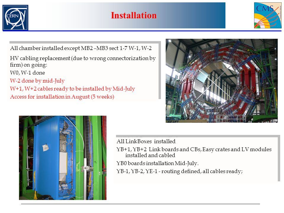 All chamber installed except MB2 –MB3 sect 1-7 W-1, W-2 HV cabling replacement (due to wrong connectorization by firm) on going: W0, W-1 done W-2 done by mid-July W+1, W+2 cables ready to be installed by Mid-July Access for installation in August (5 weeks) All chamber installed except MB2 –MB3 sect 1-7 W-1, W-2 HV cabling replacement (due to wrong connectorization by firm) on going: W0, W-1 done W-2 done by mid-July W+1, W+2 cables ready to be installed by Mid-July Access for installation in August (5 weeks) All LinkBoxes installed YB+1, YB+2 Link boards and CBs, Easy crates and LV modules installed and cabled YB0 boards installation Mid-July.