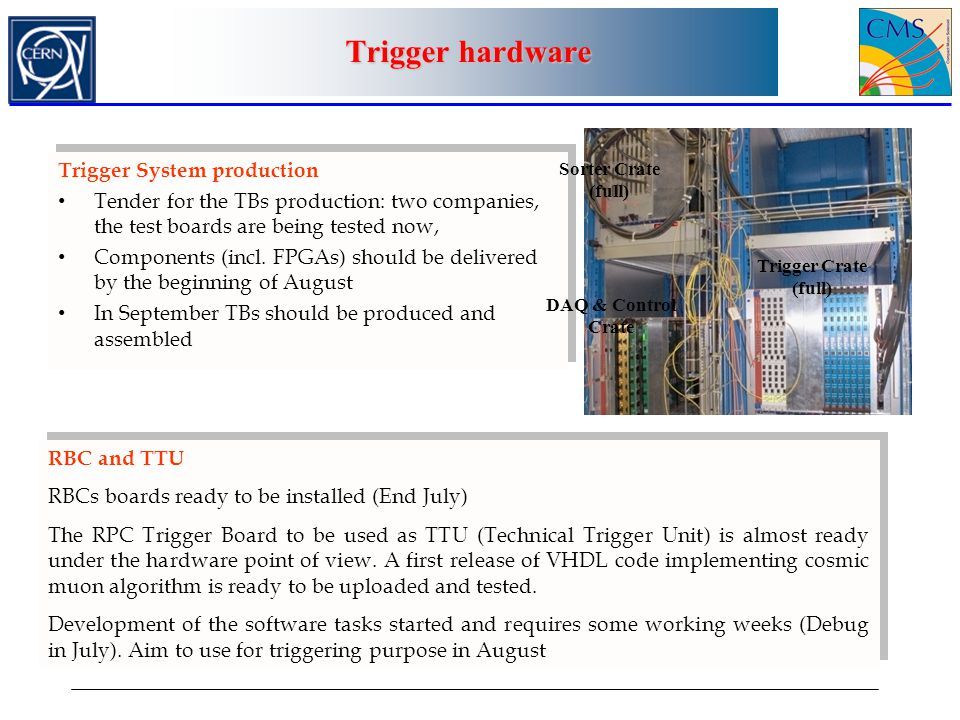 Trigger hardware Trigger System production Tender for the TBs production: two companies, the test boards are being tested now, Components (incl.