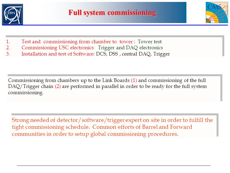 Full system commissioning Commissioning from chambers up to the Link Boards (1) and commissioning of the full DAQ/Trigger chain (2) are performed in p
