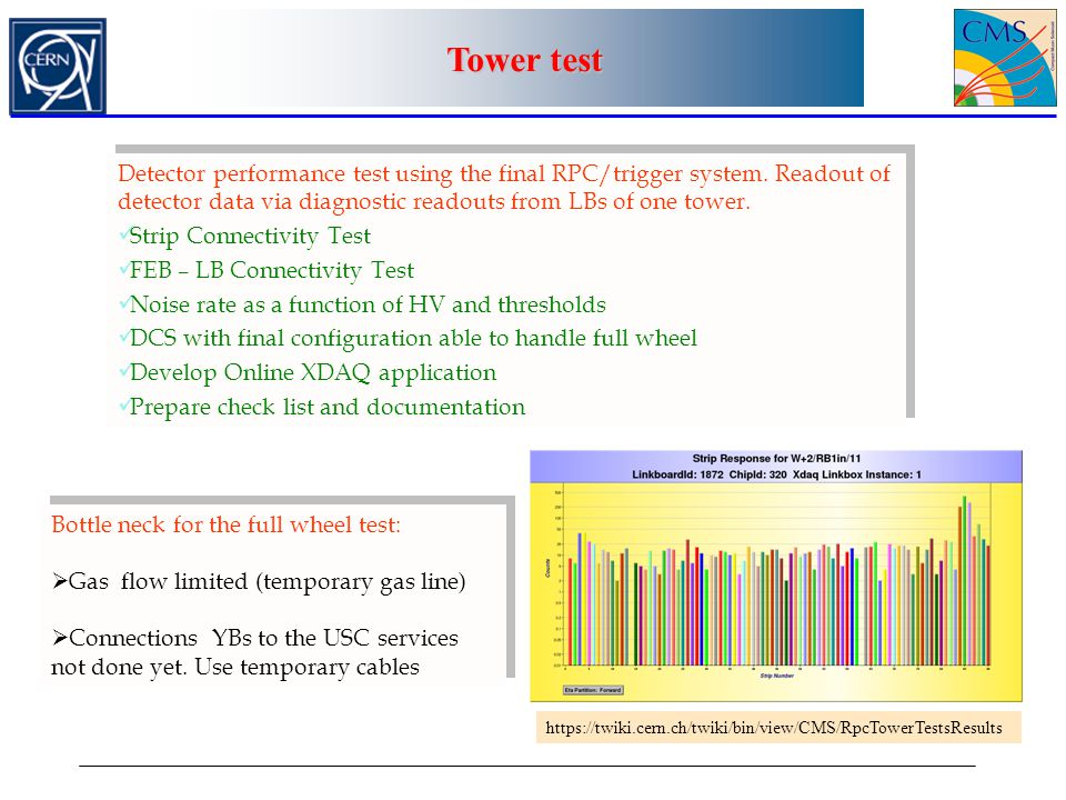 Detector performance test using the final RPC/trigger system. Readout of detector data via diagnostic readouts from LBs of one tower. Strip Connectivi