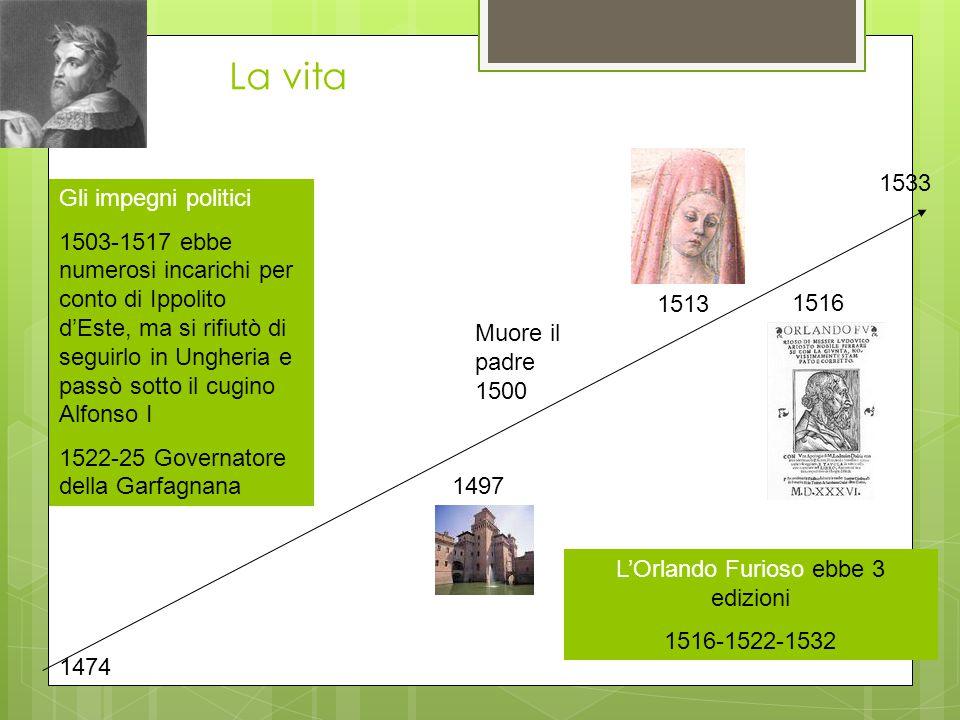La vita 1474 1533 1497 1516 Muore il padre 1500 1513 Gli impegni politici 1503-1517 ebbe numerosi incarichi per conto di Ippolito d'Este, ma si rifiut