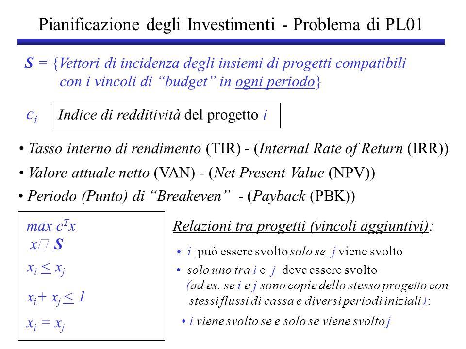 """Pianificazione degli Investimenti - Problema di PL01 S = {Vettori di incidenza degli insiemi di progetti compatibili con i vincoli di """"budget"""" in ogni"""