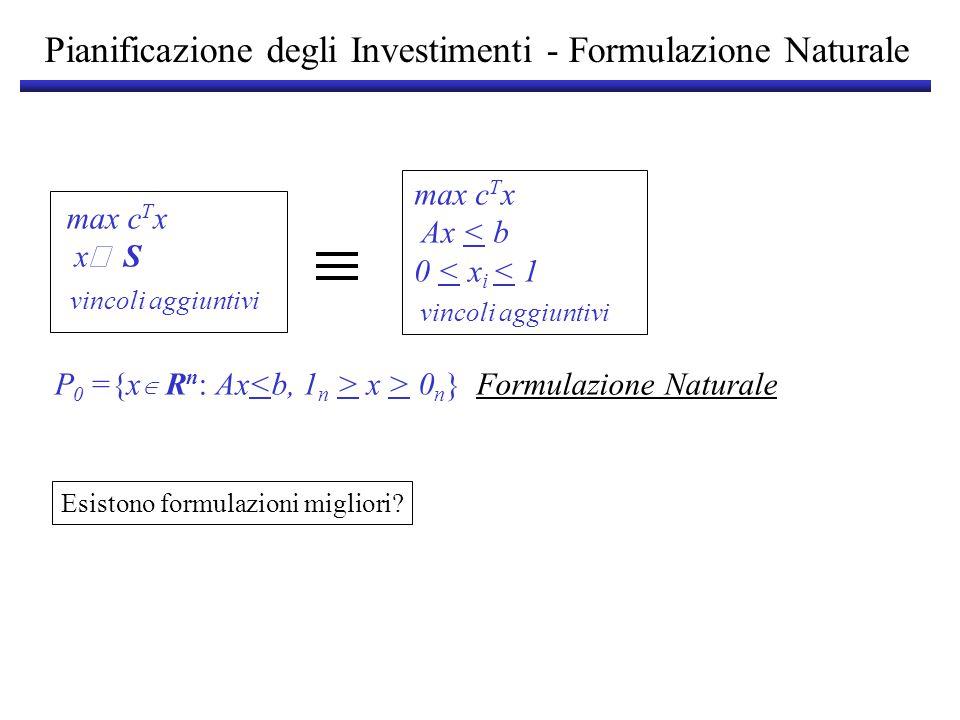 Pianificazione degli Investimenti - Formulazione Naturale max c T x x  S vincoli aggiuntivi max c T x Ax < b 0 < x i < 1 vincoli aggiuntivi P 0 ={x   R n : Ax x > 0 n } Formulazione Naturale Esistono formulazioni migliori