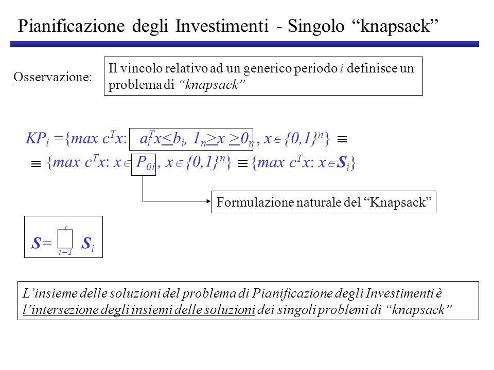 P i Formulazione di KP i S i = P i  {0,1} n P 0 =  P 0i i=1 t Esempio: La formulazione naturale è l'intersezione delle formulazioni naturali dei knapsack Pianificazione Investimenti - Intersezione di Formulazioni S  S i per ogni periodo i S=  S i i=1 t x  {0,1} n -S x  {0,1} n - S i per qualche i P  {0,1} n  S P Formulazione del problema di Pianificazione degli Investimenti x  Px  P i P1P1 P2P2 P S  P=  P i i=1 t S i  P i