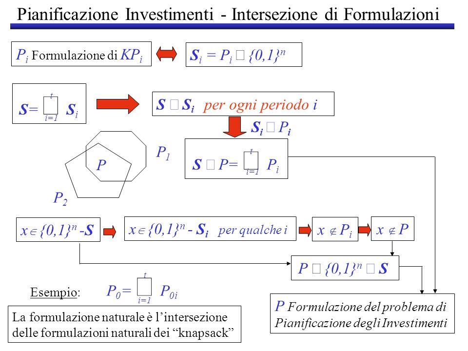 """P i Formulazione di KP i S i = P i  {0,1} n P 0 =  P 0i i=1 t Esempio: La formulazione naturale è l'intersezione delle formulazioni naturali dei """""""