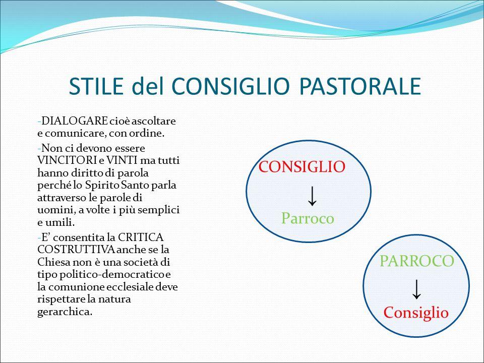 STILE del CONSIGLIO PASTORALE - DIALOGARE cioè ascoltare e comunicare, con ordine.