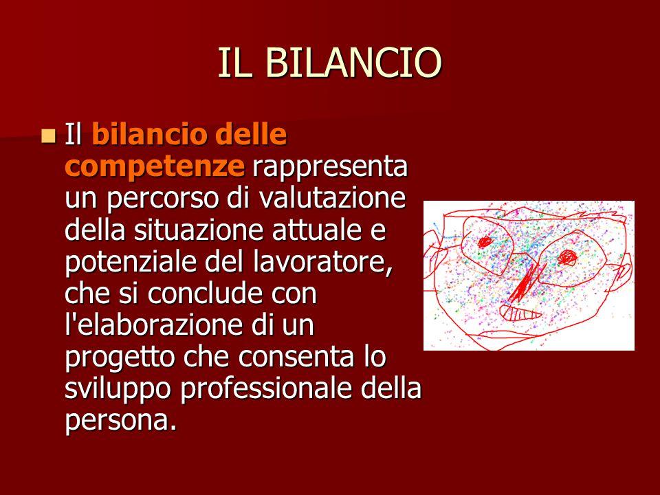 BILANCIO DELLE COMPETENZE Impresa ed auto imprenditorialità