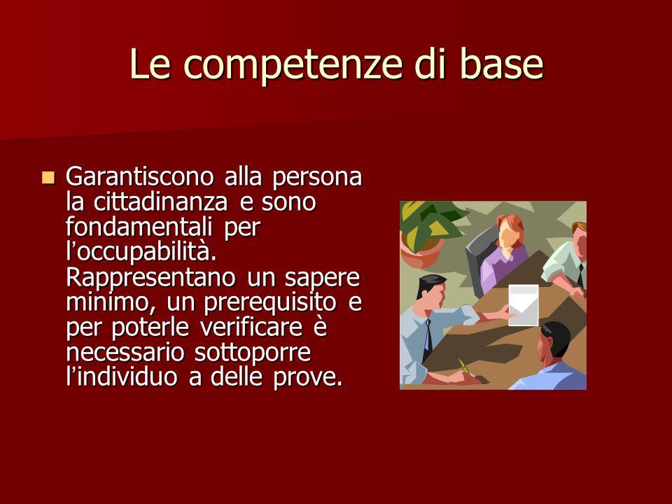 Definizione n° 4 COMPETENZA = rappresenta le caratteristiche individuali intrinseche che indicano i modi di comportarsi e di pensare che si ripetono n