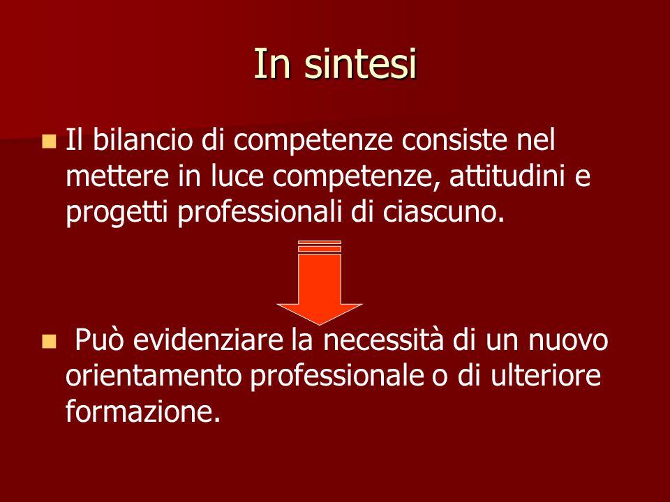 La fase conclusiva La fase conclusiva consiste in un colloquio personalizzato nel quale: 1. 1. Si presentano al candidato i risultati del bilancio; 2.