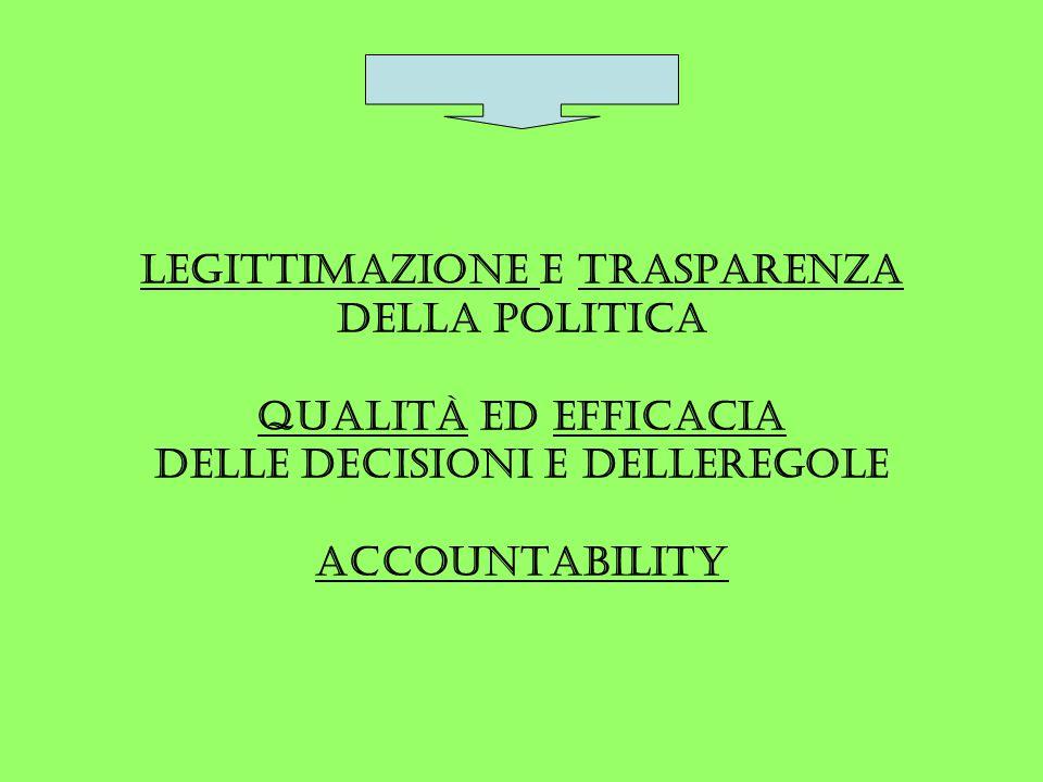 legittimazione e trasparenza della politica QUALITà ED EFFICACIA DELLE DECISIONI E DELLEREGOLE accountability
